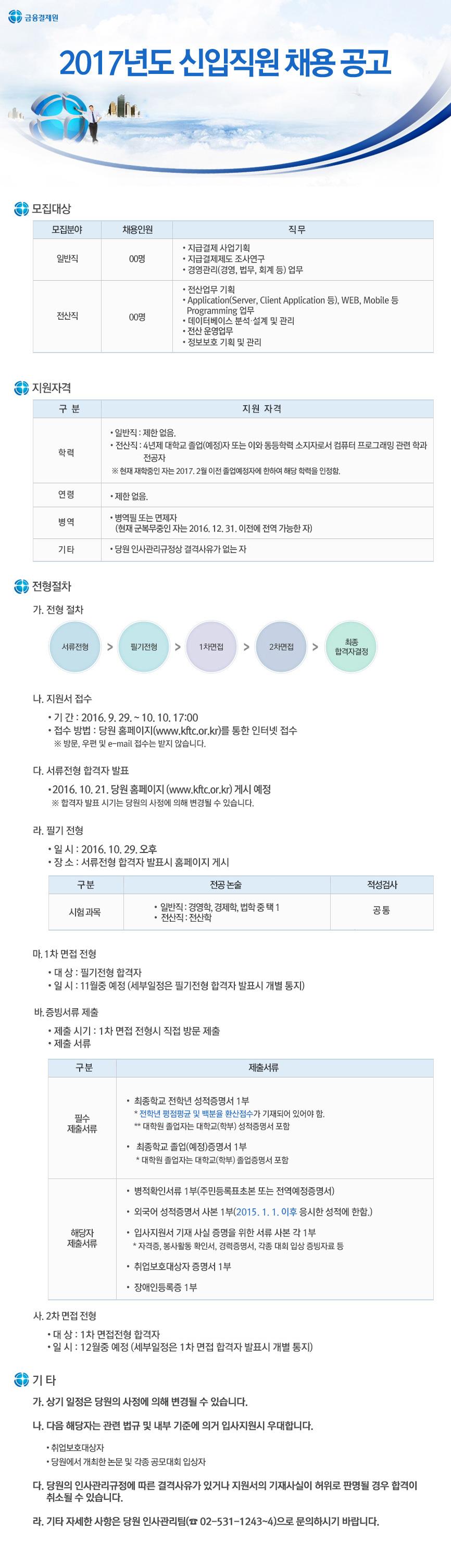2017년도_금융결제원_채용공고.jpg