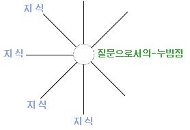 포맷변환_질문으로서의 누빔점.jpg